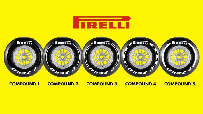 Pirelli Testing Tyres