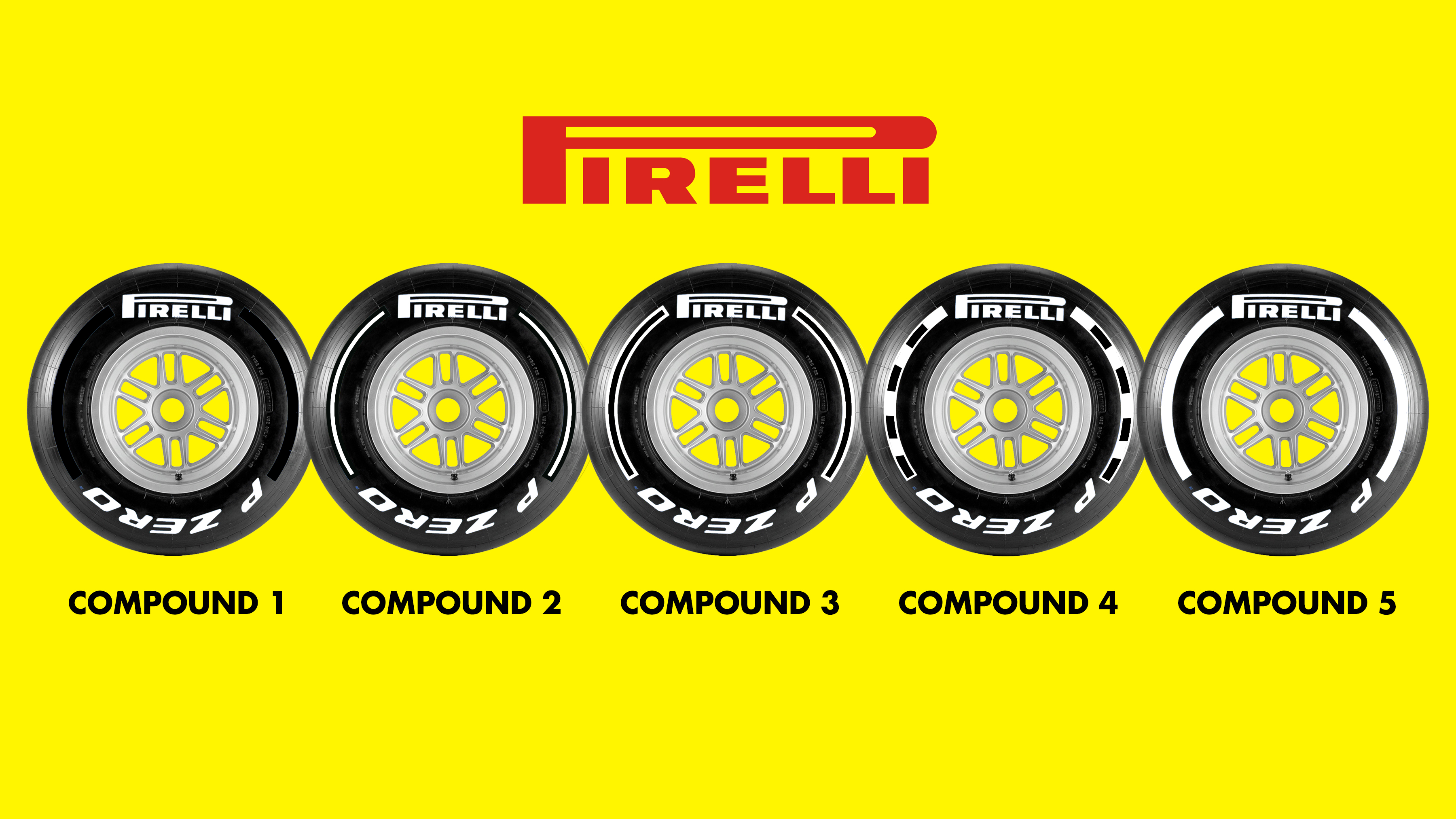 pirelli unveil simple easy to distinguish f1 testing tyres