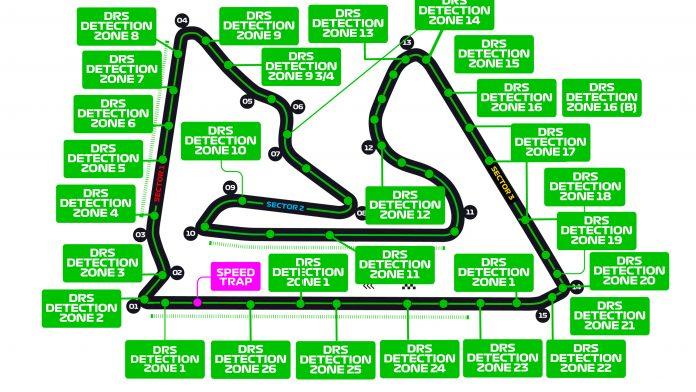 Bahrain GP DRS Zones