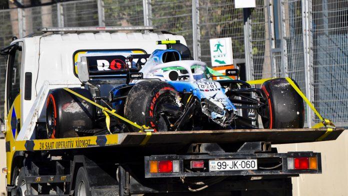 Robert Kubica Crash Qualifying